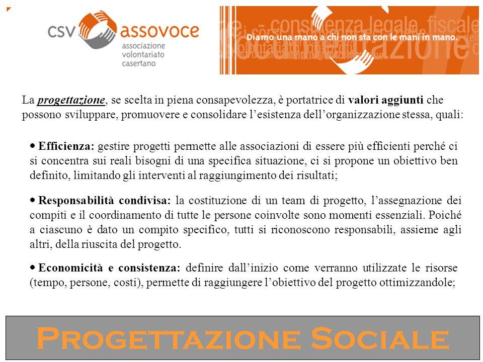 Progettazione Sociale La progettazione, se scelta in piena consapevolezza, è portatrice di valori aggiunti che possono sviluppare, promuovere e consol