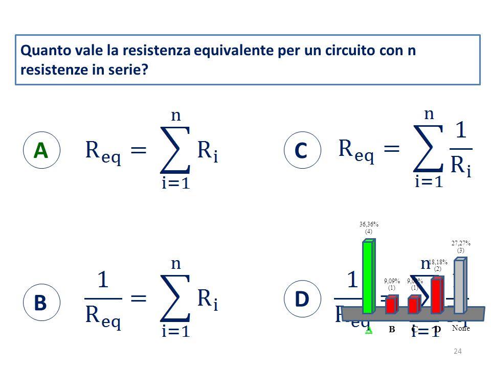 Quanto vale la resistenza equivalente per un circuito con n resistenze in serie.
