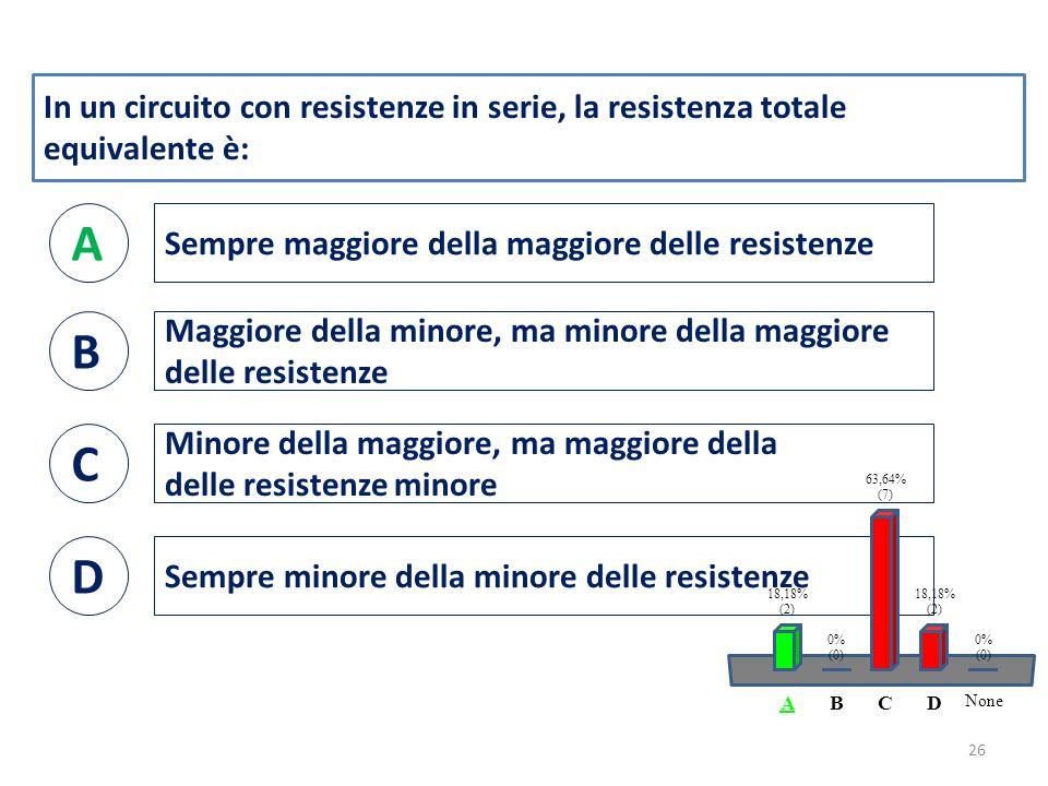 In un circuito con resistenze in serie, la resistenza totale equivalente è: A Sempre maggiore della maggiore delle resistenze B Maggiore della minore, ma minore della maggiore delle resistenze C Minore della maggiore, ma maggiore della delle resistenze minore D Sempre minore della minore delle resistenze 26 ABCD None 18,18% (2) 0% (0) 63,64% (7) 18,18% (2) 0% (0)