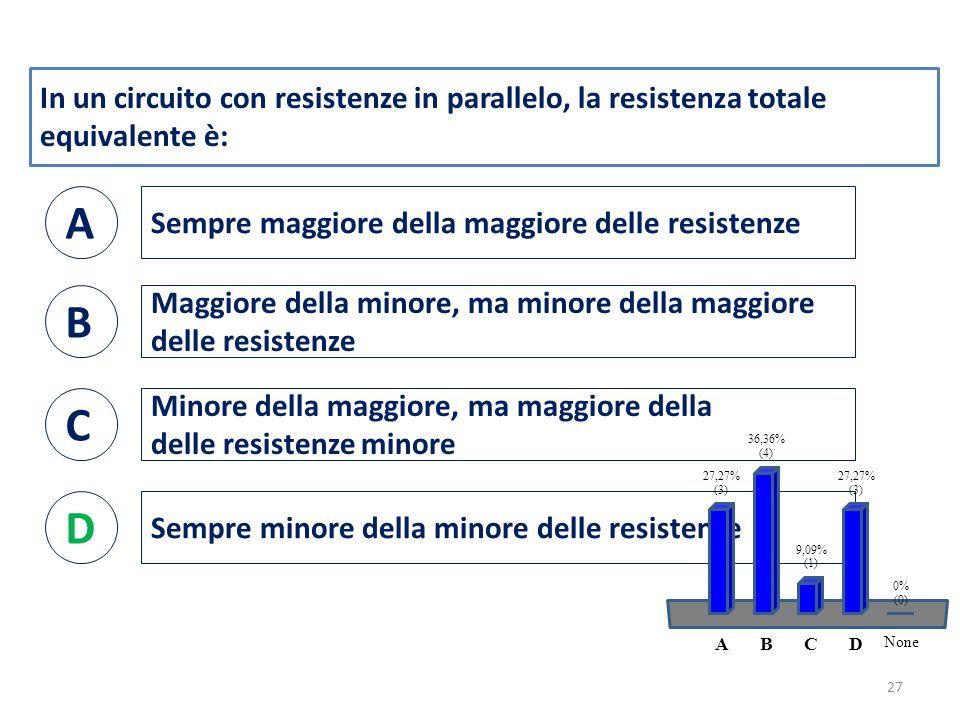 In un circuito con resistenze in parallelo, la resistenza totale equivalente è: A Sempre maggiore della maggiore delle resistenze B Maggiore della minore, ma minore della maggiore delle resistenze C Minore della maggiore, ma maggiore della delle resistenze minore D Sempre minore della minore delle resistenze 27 ABCD None 27,27% (3) 36,36% (4) 9,09% (1) 27,27% (3) 0% (0)