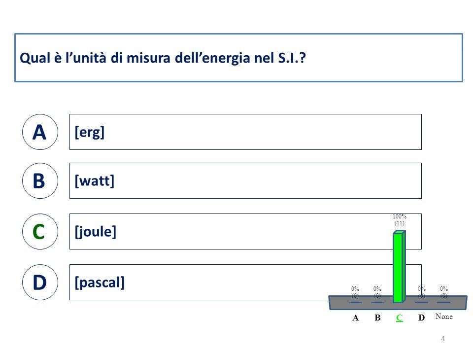 Qual è l'unità di misura dell'energia nel S.I..