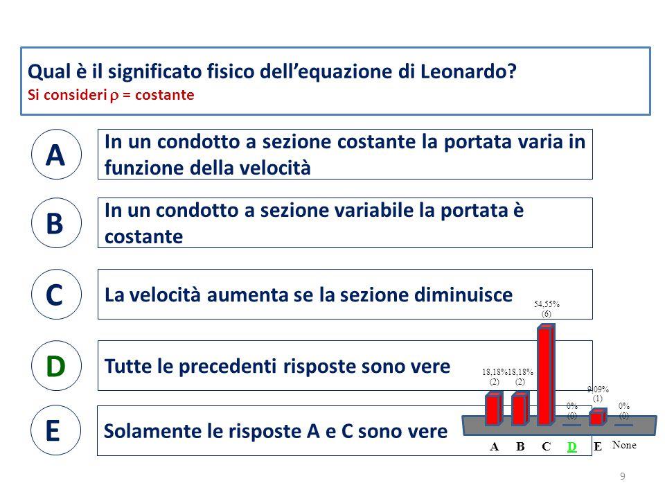 Qual è il significato fisico dell'equazione di Leonardo.