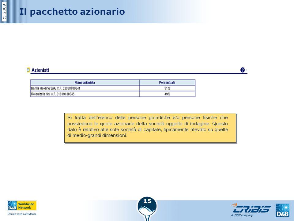 © 2009 15 Il pacchetto azionario Si tratta dell'elenco delle persone giuridiche e/o persone fisiche che possiedono le quote azionarie della società og