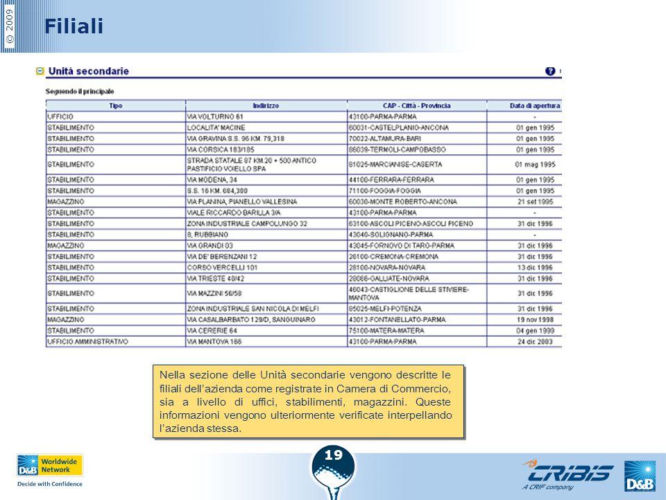 © 2009 19 Filiali Nella sezione delle Unità secondarie vengono descritte le filiali dell'azienda come registrate in Camera di Commercio, sia a livello
