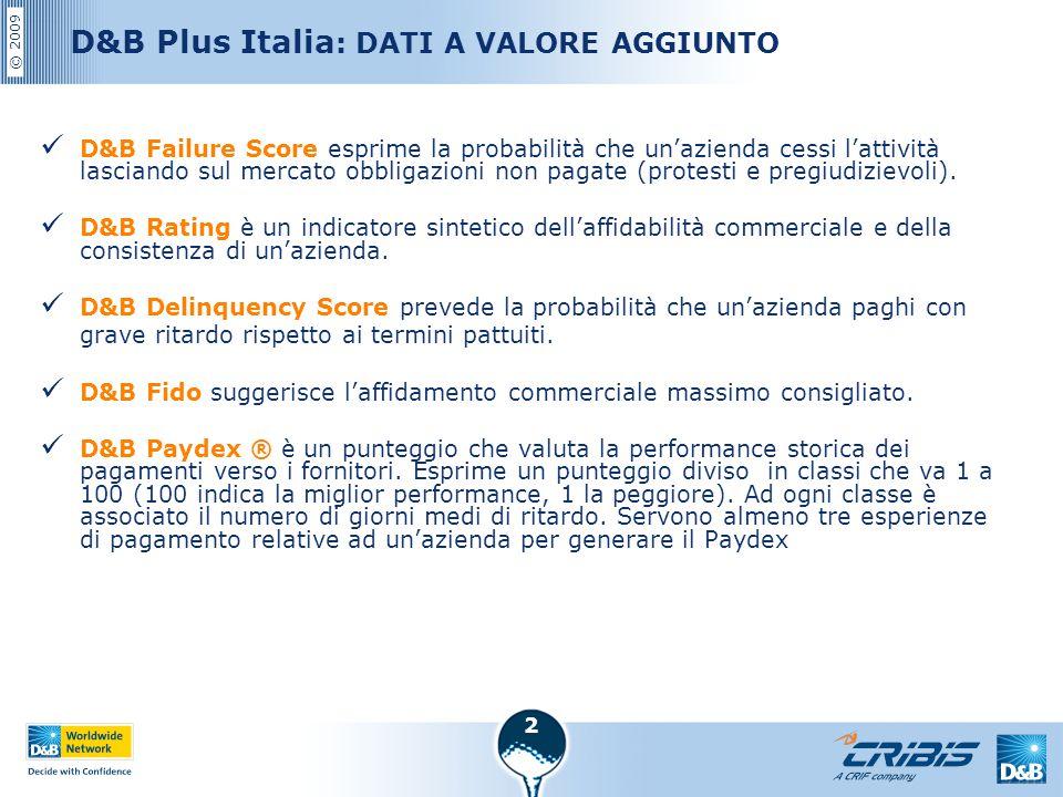 © 2009 2 D&B Plus Italia : DATI A VALORE AGGIUNTO D&B Failure Score esprime la probabilità che un'azienda cessi l'attività lasciando sul mercato obbli