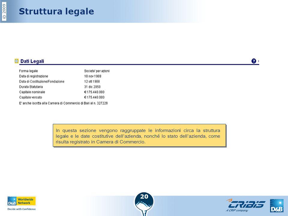 © 2009 20 Struttura legale In questa sezione vengono raggruppate le informazioni circa la struttura legale e le date costitutive dell'azienda, nonché