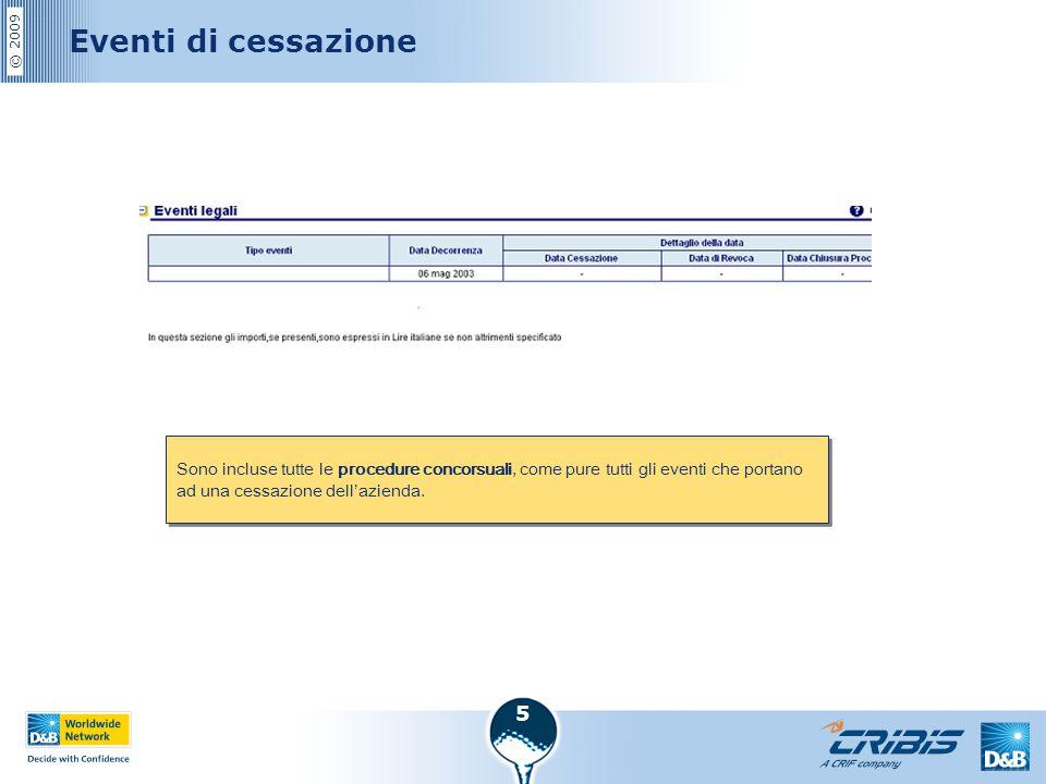 © 2009 5 Eventi di cessazione Sono incluse tutte le procedure concorsuali, come pure tutti gli eventi che portano ad una cessazione dell'azienda.