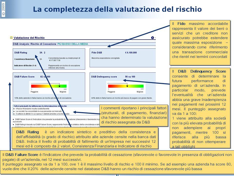 © 2009 6 D&B Rating è un indicatore sintetico e predittivo della consistenza e dell'affidabilità (o grado di rischio) attribuito alle aziende censite