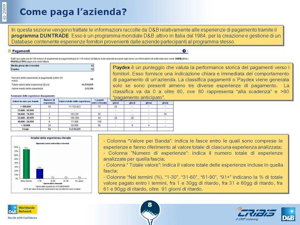 © 2009 19 Filiali Nella sezione delle Unità secondarie vengono descritte le filiali dell'azienda come registrate in Camera di Commercio, sia a livello di uffici, stabilimenti, magazzini.