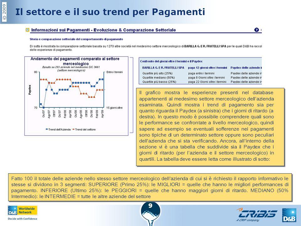 © 2009 9 Il settore e il suo trend per Pagamenti Il grafico mostra le esperienze presenti nel database appartenenti al medesimo settore merceologico d