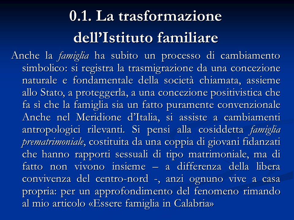 0.1. La trasformazione dell'Istituto familiare Anche la famiglia ha subito un processo di cambiamento simbolico: si registra la trasmigrazione da una