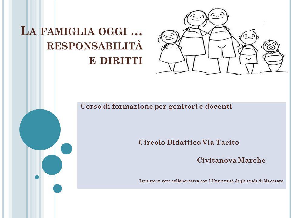 L A FAMIGLIA OGGI … RESPONSABILITÀ E DIRITTI Corso di formazione per genitori e docenti Circolo Didattico Via Tacito Civitanova Marche Istituto in ret