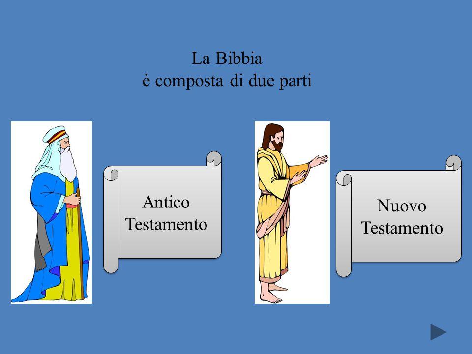 La Bibbia è composta di due parti Antico Testamento Antico Testamento Nuovo Testamento Nuovo Testamento
