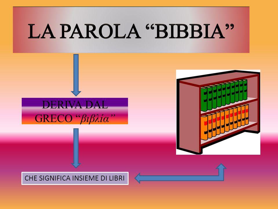 """DERIVA DAL GRECO """"βιβλία"""" CHE SIGNIFICA INSIEME DI LIBRI"""