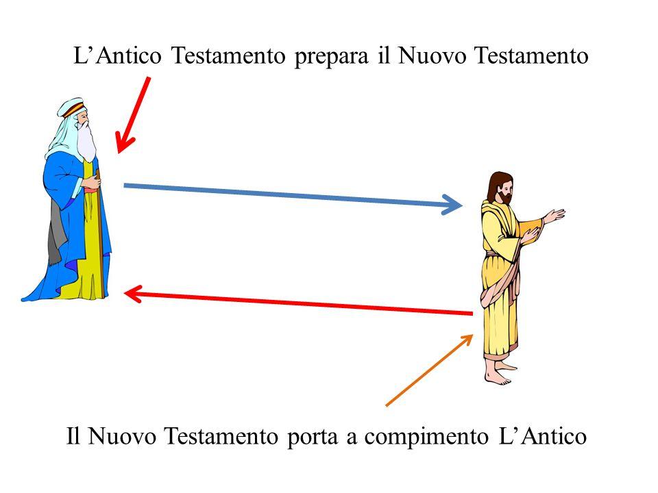L'Antico Testamento prepara il Nuovo Testamento Il Nuovo Testamento porta a compimento L'Antico