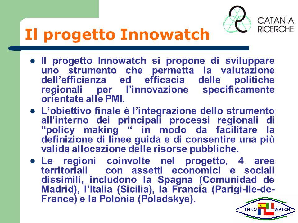 Il progetto Innowatch Il progetto Innowatch si propone di sviluppare uno strumento che permetta la valutazione dell'efficienza ed efficacia delle politiche regionali per l'innovazione specificamente orientate alle PMI.