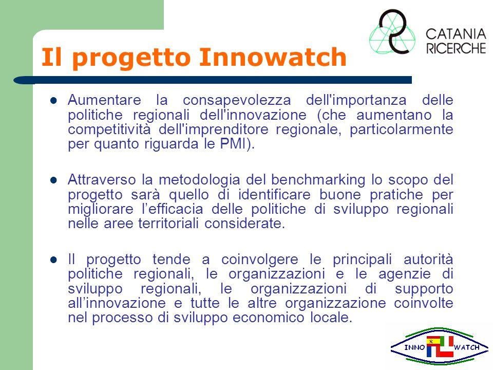 Il progetto Innowatch Aumentare la consapevolezza dell importanza delle politiche regionali dell innovazione (che aumentano la competitività dell imprenditore regionale, particolarmente per quanto riguarda le PMI).