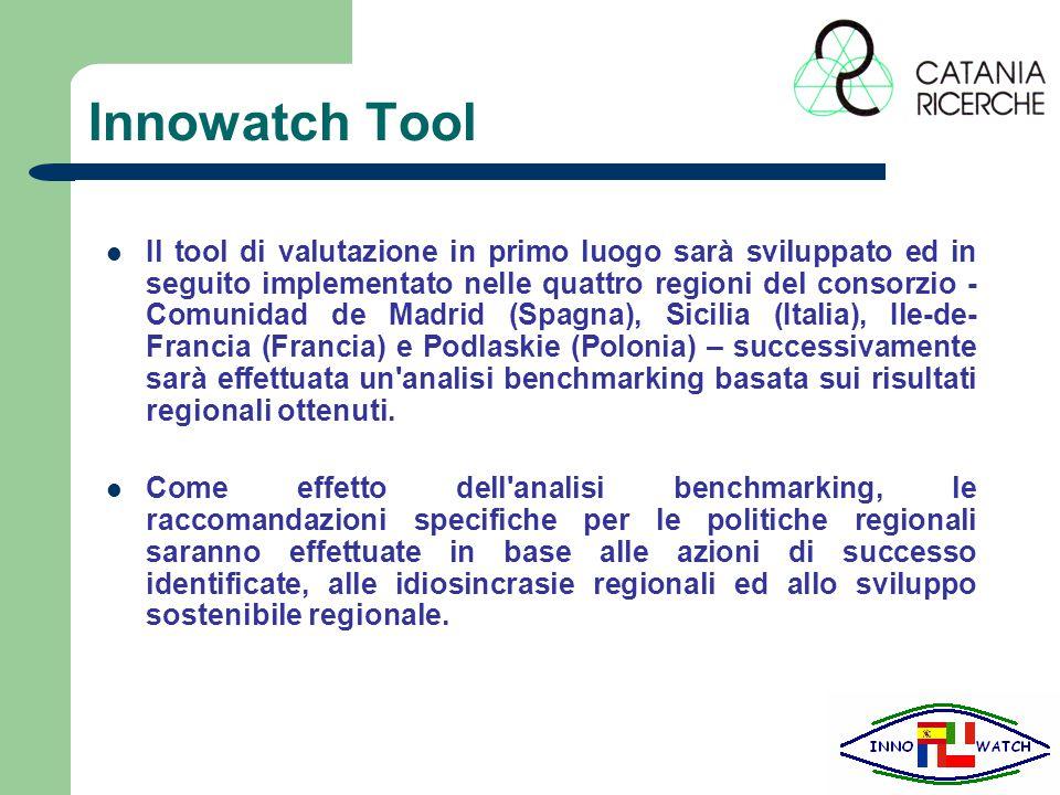 Innowatch Tool Il tool di valutazione in primo luogo sarà sviluppato ed in seguito implementato nelle quattro regioni del consorzio - Comunidad de Madrid (Spagna), Sicilia (Italia), Ile-de- Francia (Francia) e Podlaskie (Polonia) – successivamente sarà effettuata un analisi benchmarking basata sui risultati regionali ottenuti.