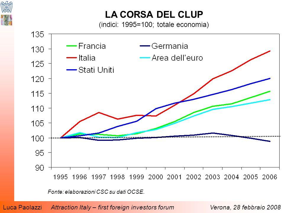 Luca Paolazzi Attraction Italy – first foreign investors forum Verona, 28 febbraio 2008 LA CORSA DEL CLUP (indici: 1995=100; totale economia) Fonte: elaborazioni CSC su dati OCSE.