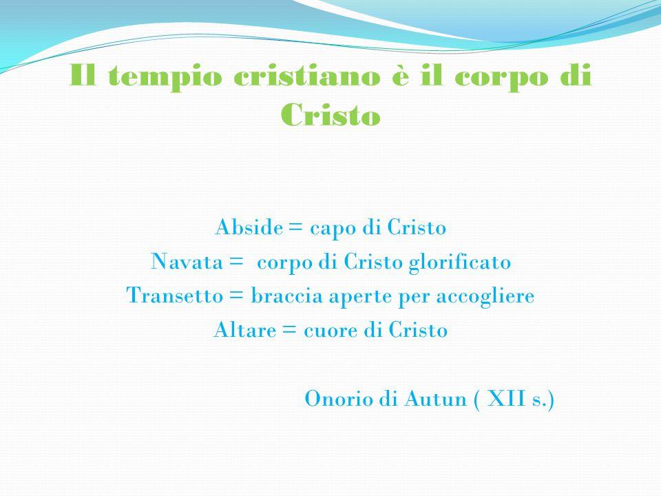 Il tempio cristiano è il corpo di Cristo Abside = capo di Cristo Navata = corpo di Cristo glorificato Transetto = braccia aperte per accogliere Altare = cuore di Cristo Onorio di Autun ( XII s.)