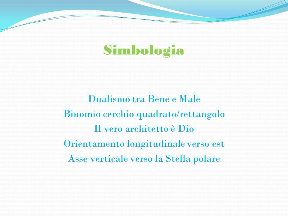 Simbologia Dualismo tra Bene e Male Binomio cerchio quadrato/rettangolo Il vero architetto è Dio Orientamento longitudinale verso est Asse verticale verso la Stella polare