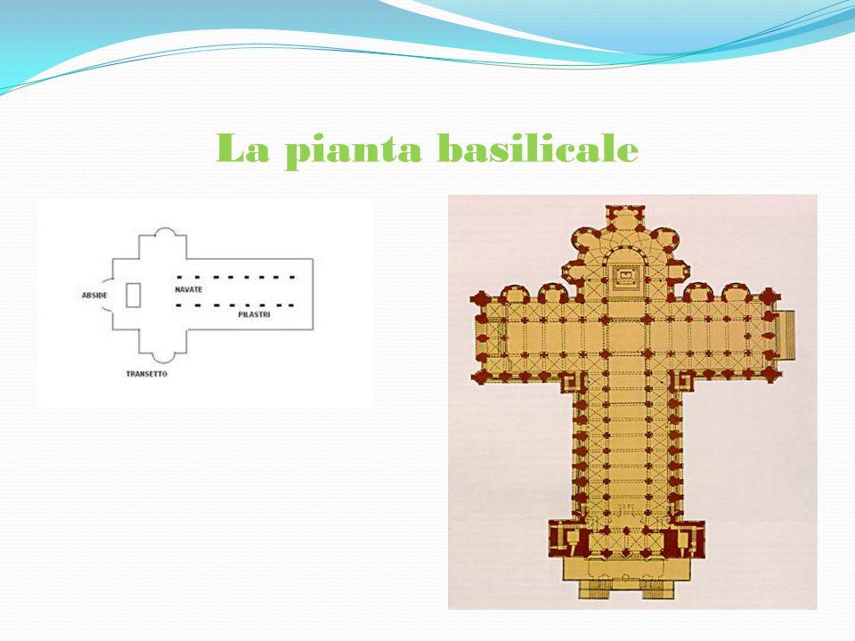 La pianta basilicale
