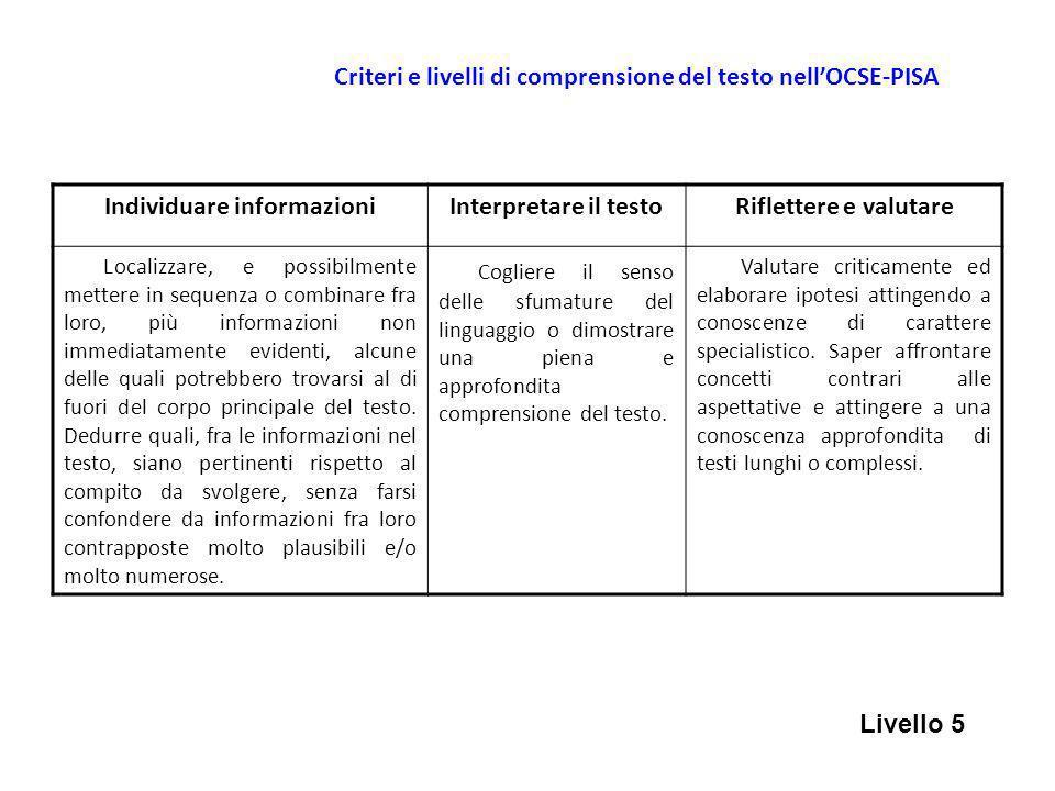 Criteri e livelli di comprensione del testo nell'OCSE-PISA Individuare informazioniInterpretare il testoRiflettere e valutare Localizzare, e possibilm