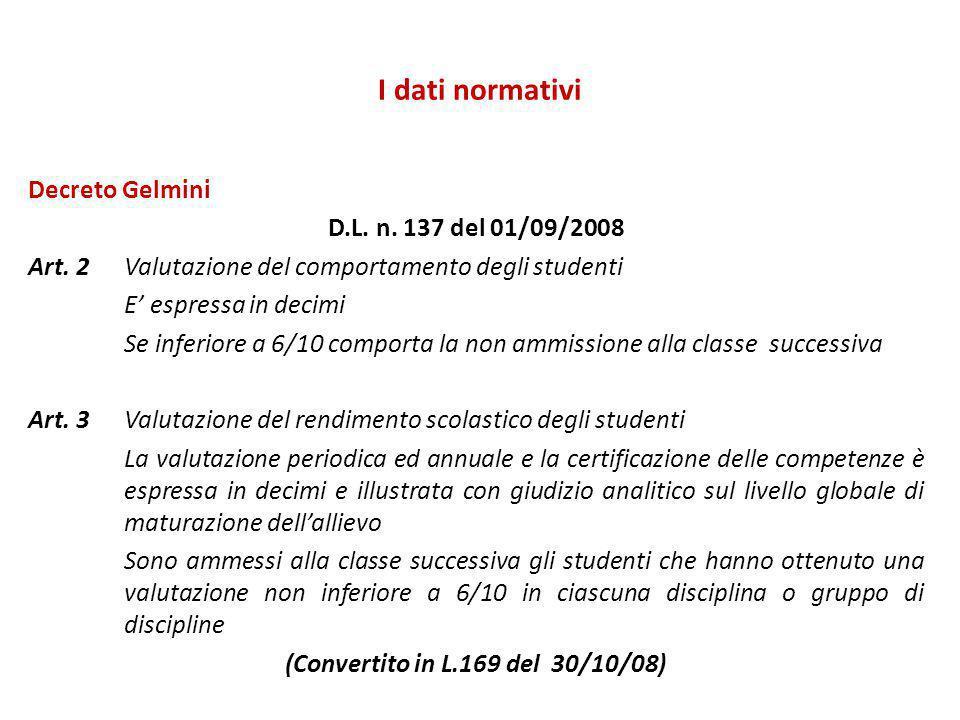 I dati normativi Decreto Gelmini D.L. n. 137 del 01/09/2008 Art. 2Valutazione del comportamento degli studenti E' espressa in decimi Se inferiore a 6/