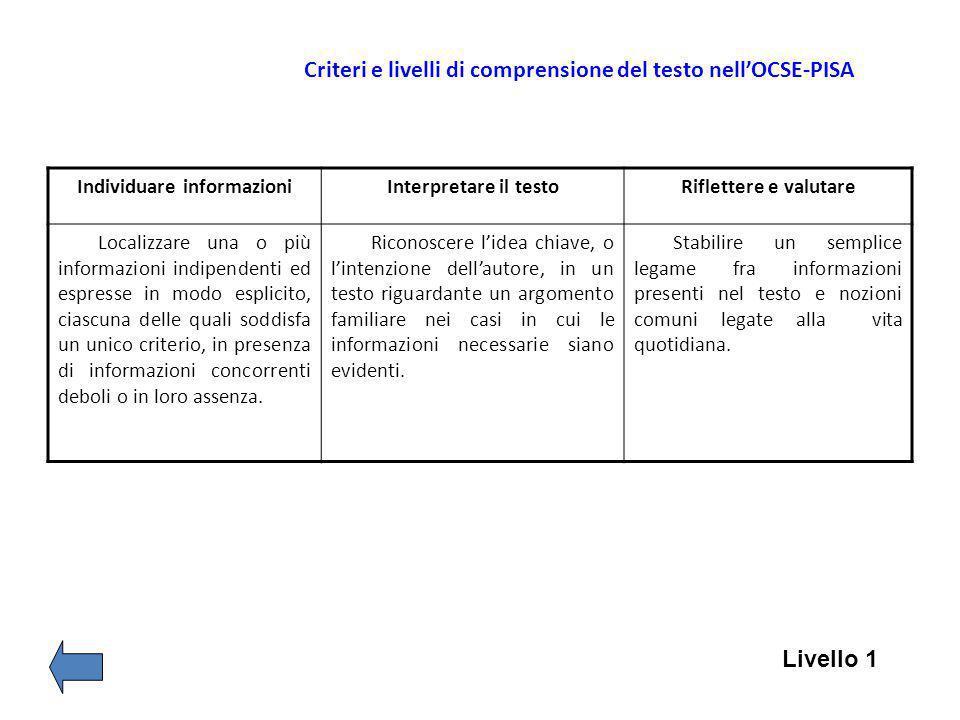 Criteri e livelli di comprensione del testo nell'OCSE-PISA Individuare informazioniInterpretare il testoRiflettere e valutare Localizzare una o più in