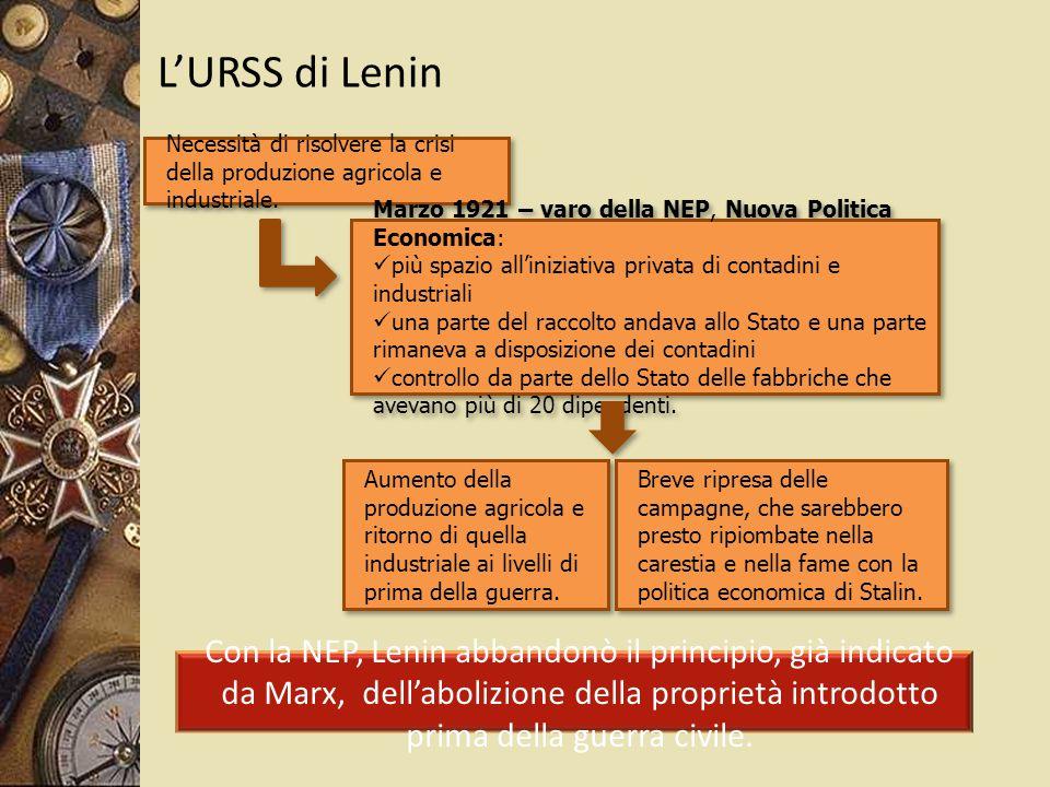 L'URSS di Lenin Necessità di risolvere la crisi della produzione agricola e industriale. Marzo 1921 – varo della NEP, Nuova Politica Economica: più sp