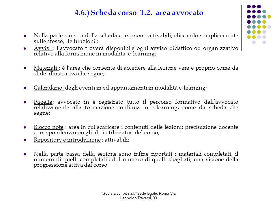 Società Juribit s.r.l. sede legale: Roma Via Leopoldo Traversi, 33 4.6.) Scheda corso 1.2.