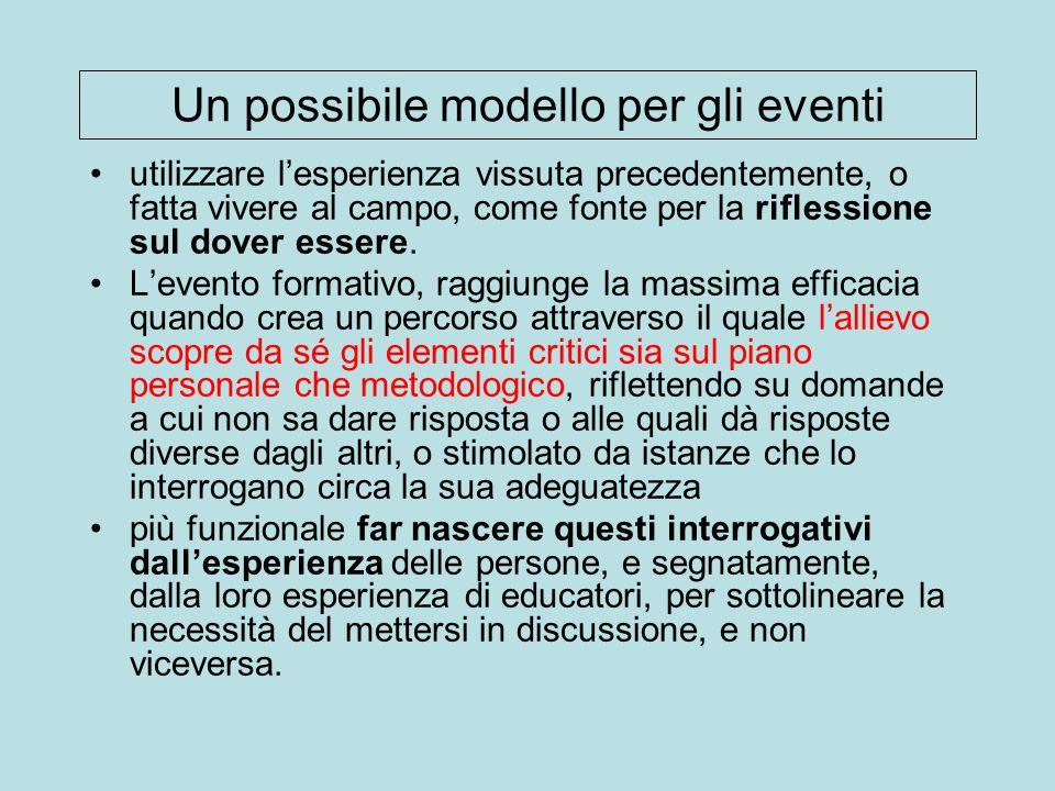 Un possibile modello per gli eventi utilizzare l'esperienza vissuta precedentemente, o fatta vivere al campo, come fonte per la riflessione sul dover essere.