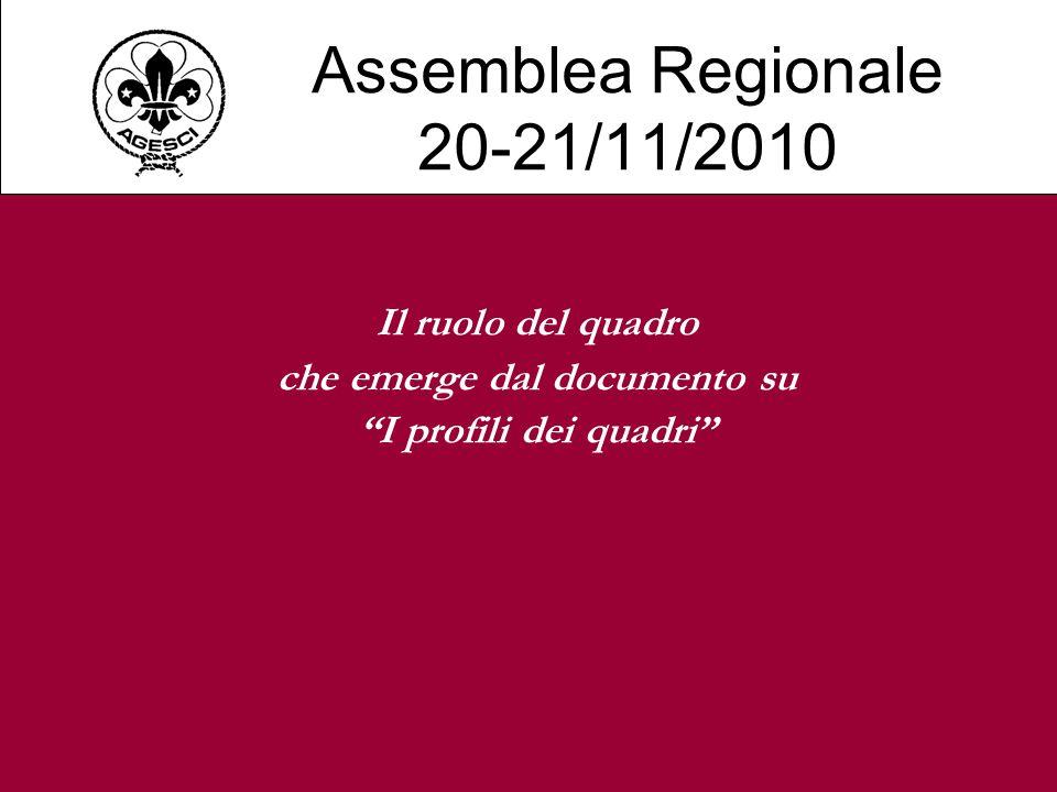 Assemblea Regionale 20-21/11/2010 Il ruolo del quadro che emerge dal documento su I profili dei quadri