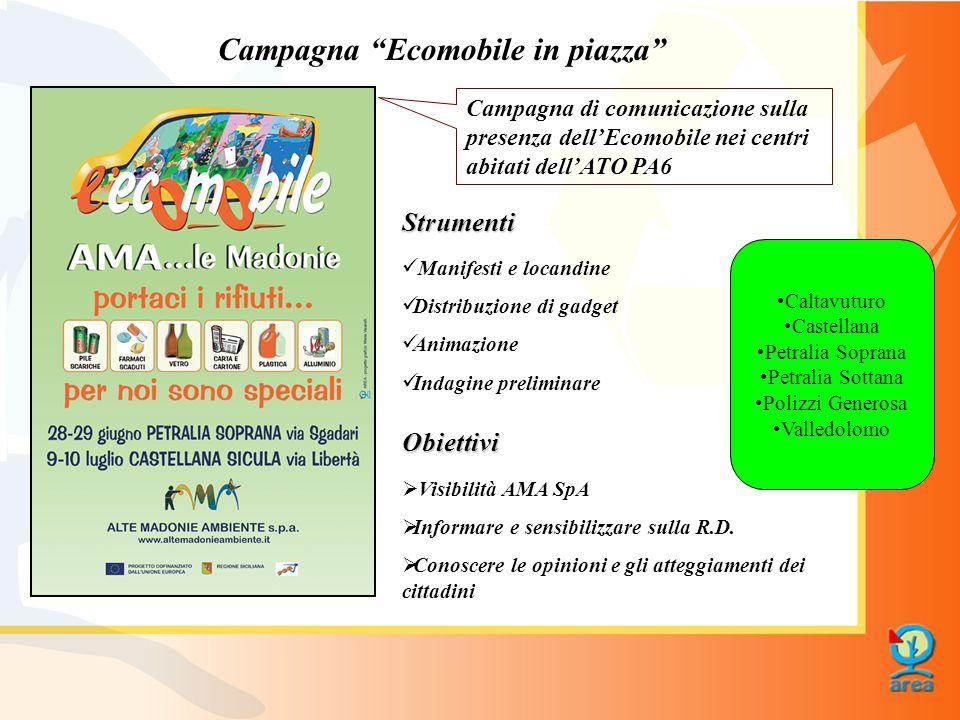 Campagna Ecomobile in piazza Campagna di comunicazione sulla presenza dell'Ecomobile nei centri abitati dell'ATO PA6 Manifesti e locandine Distribuzione di gadget Animazione Indagine preliminare Strumenti  Visibilità AMA SpA  Informare e sensibilizzare sulla R.D.