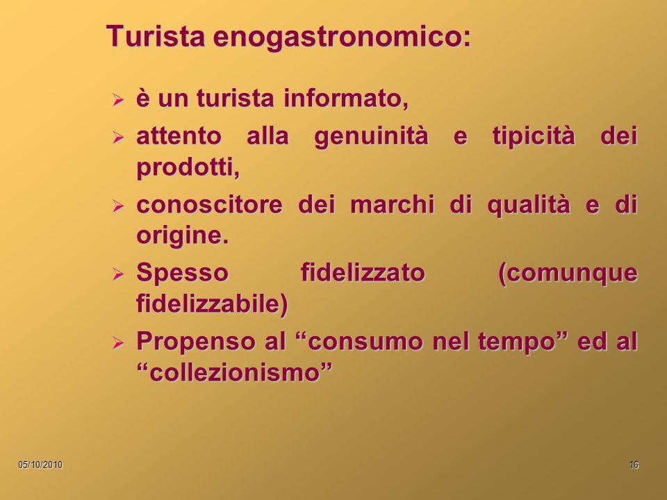 05/10/201016 Turista enogastronomico:  è un turista informato,  attento alla genuinità e tipicità dei prodotti,  conoscitore dei marchi di qualità e di origine.