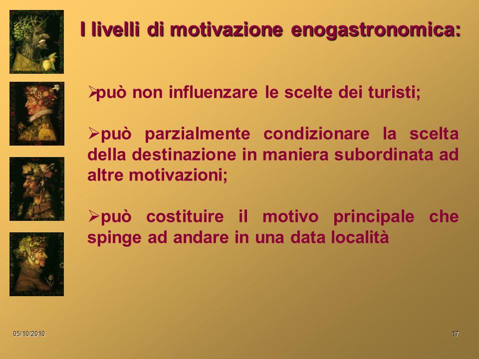 05/10/201017 I livelli di motivazione enogastronomica:  può non influenzare le scelte dei turisti;  può parzialmente condizionare la scelta della de