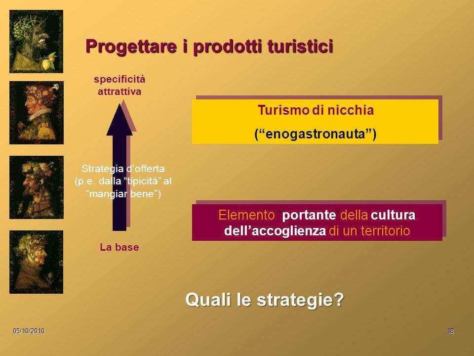 05/10/201018 Progettare i prodotti turistici Turismo di nicchia ( enogastronauta ) Turismo di nicchia ( enogastronauta ) Elemento portante della cultura dell'accoglienza di un territorio specificità attrattiva La base Strategia d'offerta (p.e.