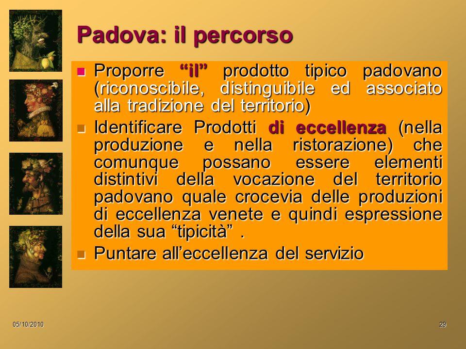 """05/10/201029 Proporre """"il"""" prodotto tipico padovano (riconoscibile, distinguibile ed associato alla tradizione del territorio) Proporre """"il"""" prodotto"""