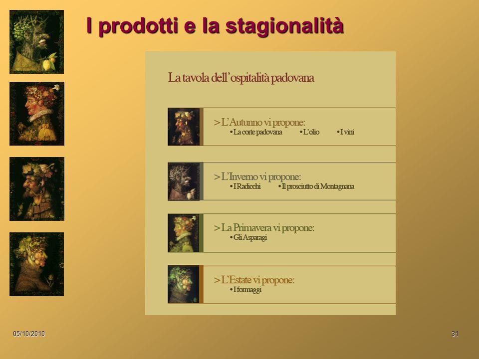 05/10/201031 I prodotti e la stagionalità