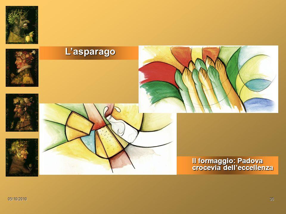 05/10/201035 L'asparago Il formaggio: Padova crocevia dell'eccellenza
