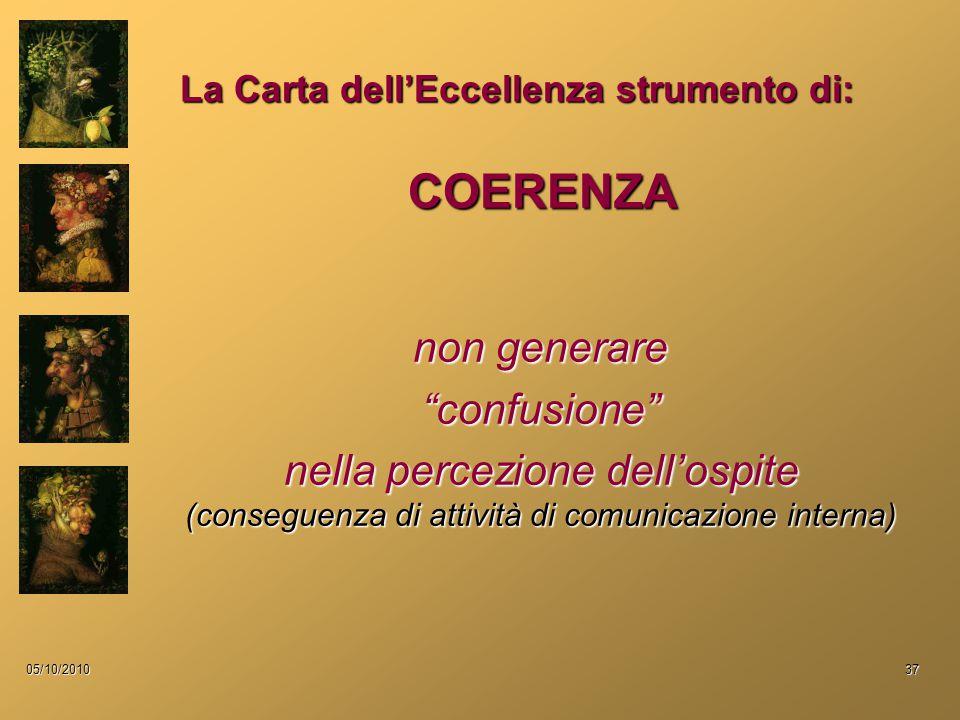 05/10/201037 La Carta dell'Eccellenza strumento di: COERENZA non generare confusione nella percezione dell'ospite (conseguenza di attività di comunicazione interna)