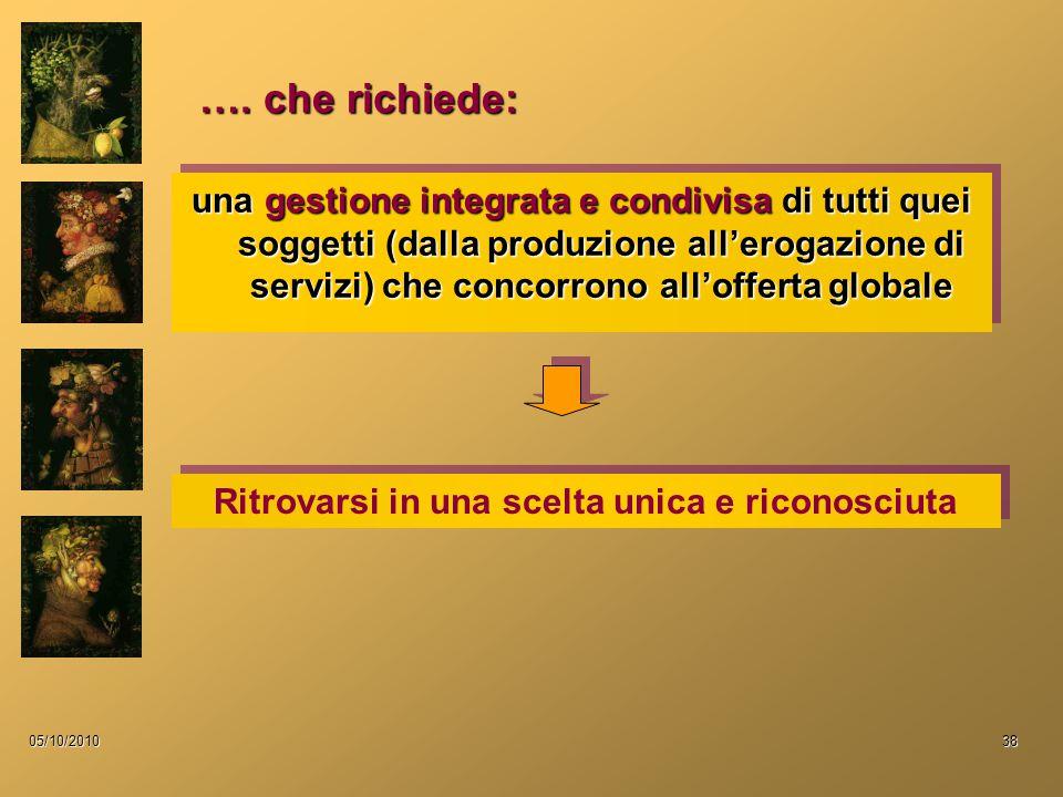 05/10/201038 una gestione integrata e condivisa di tutti quei soggetti (dalla produzione all'erogazione di servizi) che concorrono all'offerta globale Ritrovarsi in una scelta unica e riconosciuta ….