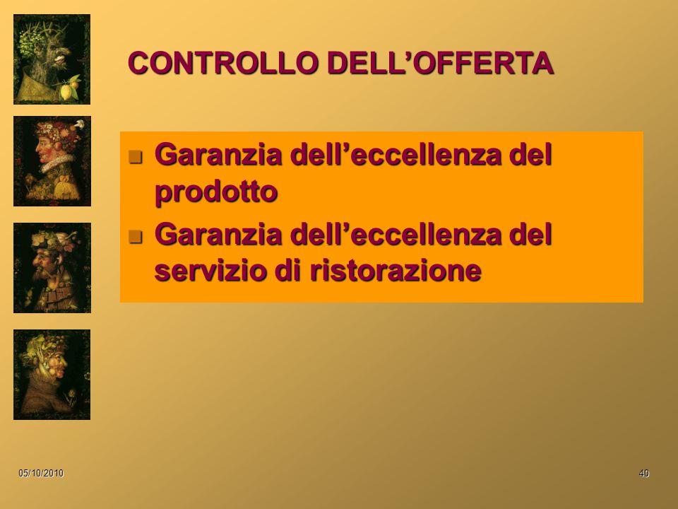 05/10/201040 CONTROLLO DELL'OFFERTA Garanzia dell'eccellenza del prodotto Garanzia dell'eccellenza del prodotto Garanzia dell'eccellenza del servizio di ristorazione Garanzia dell'eccellenza del servizio di ristorazione