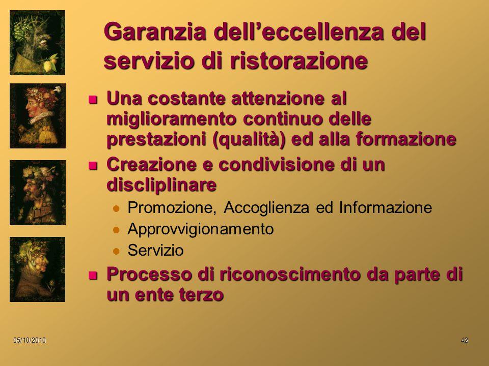 05/10/201042 Garanzia dell'eccellenza del servizio di ristorazione Una costante attenzione al miglioramento continuo delle prestazioni (qualità) ed al