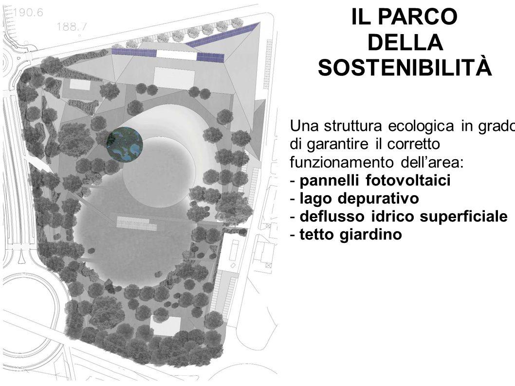 IL PARCO DELLA SOSTENIBILITÀ Una struttura ecologica in grado di garantire il corretto funzionamento dell'area: - pannelli fotovoltaici - lago depurativo - deflusso idrico superficiale - tetto giardino
