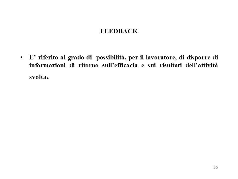 16 FEEDBACK E' riferito al grado di possibilità, per il lavoratore, di disporre di informazioni di ritorno sull'efficacia e sui risultati dell'attività svolta.
