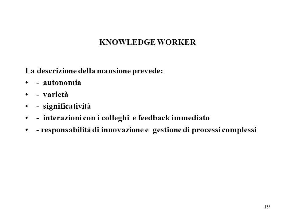 19 KNOWLEDGE WORKER La descrizione della mansione prevede: - autonomia - varietà - significatività - interazioni con i colleghi e feedback immediato - responsabilità di innovazione e gestione di processi complessi