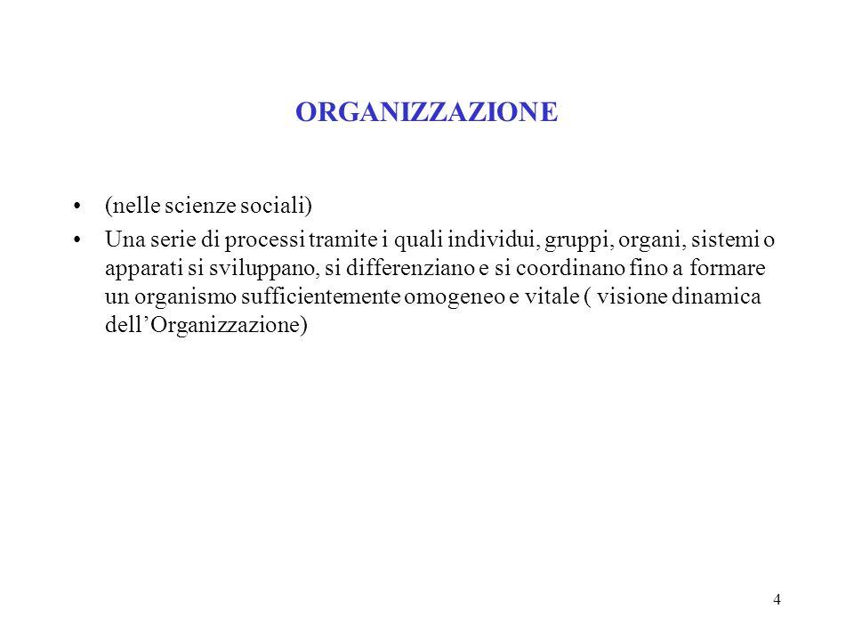 4 ORGANIZZAZIONE (nelle scienze sociali) Una serie di processi tramite i quali individui, gruppi, organi, sistemi o apparati si sviluppano, si differenziano e si coordinano fino a formare un organismo sufficientemente omogeneo e vitale ( visione dinamica dell'Organizzazione)