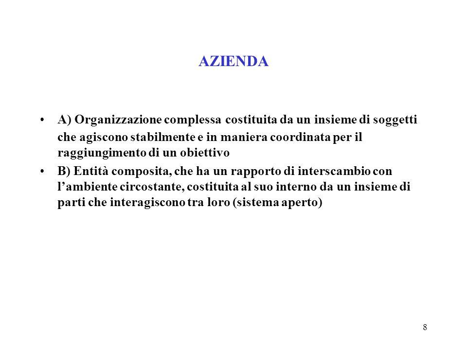 8 AZIENDA A) Organizzazione complessa costituita da un insieme di soggetti che agiscono stabilmente e in maniera coordinata per il raggiungimento di un obiettivo B) Entità composita, che ha un rapporto di interscambio con l'ambiente circostante, costituita al suo interno da un insieme di parti che interagiscono tra loro (sistema aperto)