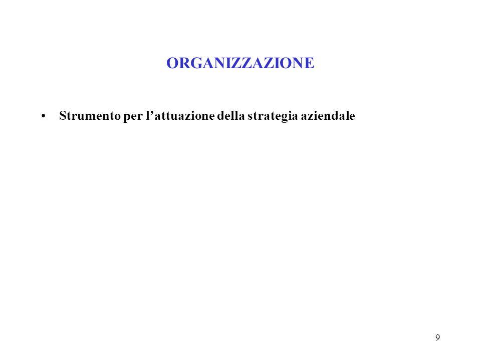 9 ORGANIZZAZIONE Strumento per l'attuazione della strategia aziendale
